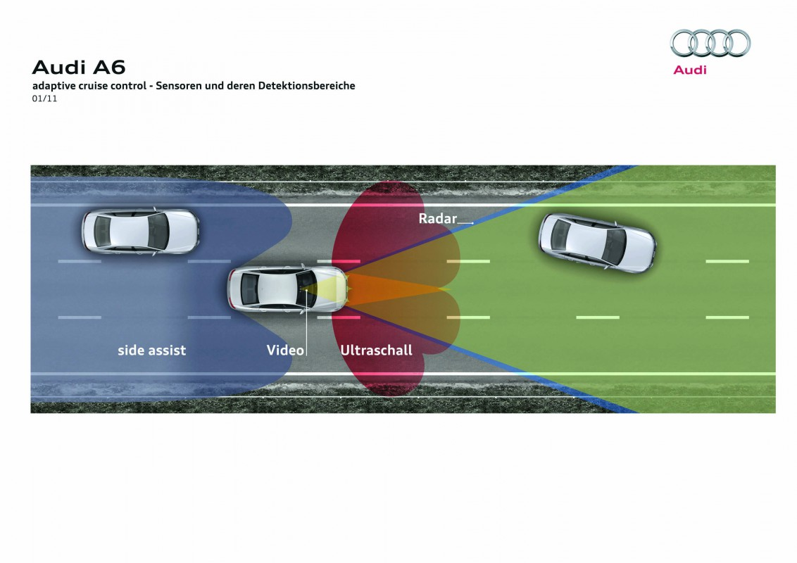 Adaptive Cruise Control With Stop Amp Go Function Audi