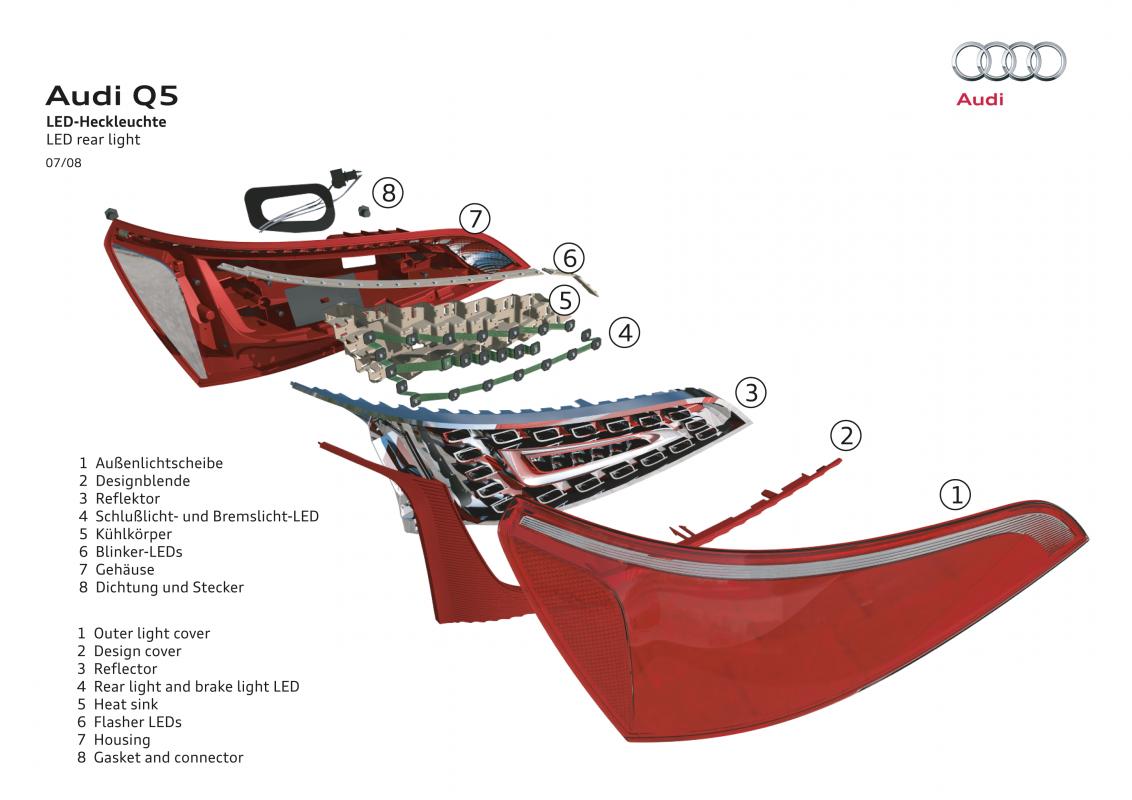 Led Rear Lights Audi Technology Portal