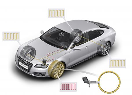 Equalizing wheel vibrations: the tire pressure monitoring system in the Audi A7 Sportback
