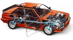 Bevel gear center differential in the Ur-quattro