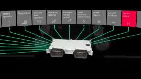 Central vehicle dynamics computer