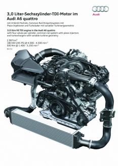 2010: Neuer V6-TDI mit wegweisender Effizienz