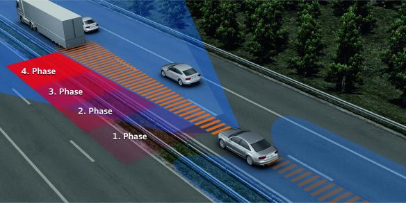 Mehr Sicherheit: Audi pre sense unterstützt den Fahrer in mehreren Stufen