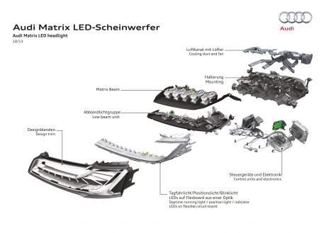 Matrix LED-Scheinwerfer