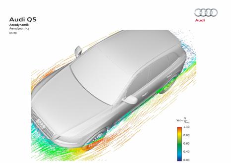 Simulation: airflow around the sides