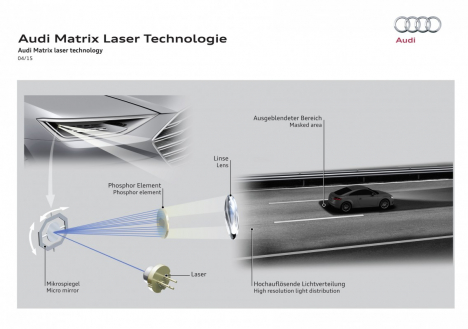 Matrix laser technology