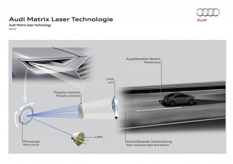 Matrix Laser Technologie