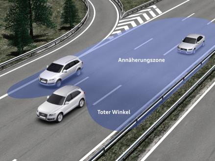 Absicherung nach hinten: Der Audi side assist