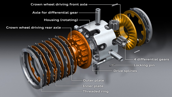 Crown gear differential