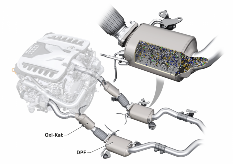 V12 TDI: dual-branch exhaust system, each with a particulate filter