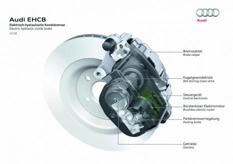 Electromechanical actuation: electric hydraulic combination brake