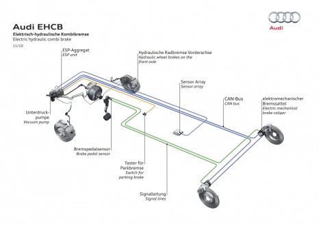 Hydraulic at the front, electromechanical at the rear: diagram of an electric hydraulic combination brake (EHCB) system