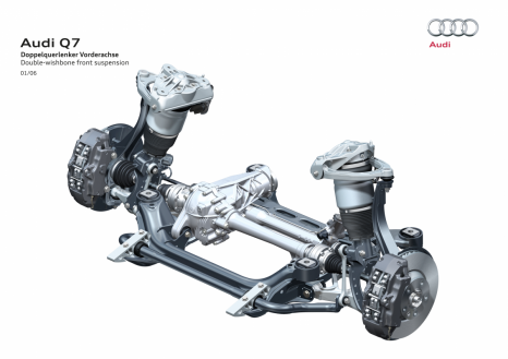 For high loads: double-wishbone front suspension in the Audi Q7