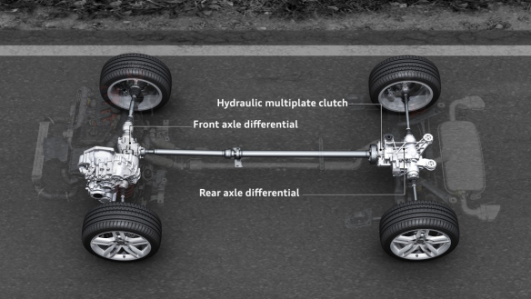 In models with a transverse engine: quattro with hydraulic multi-plate clutch