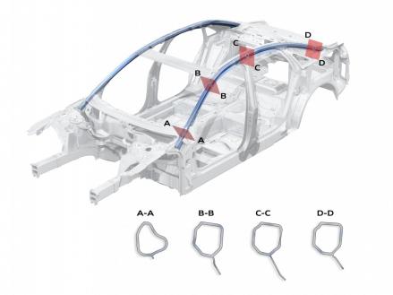 Strangpressprofile: Der Dachbogen des Audi A8 ändert sein Profil mehrfach