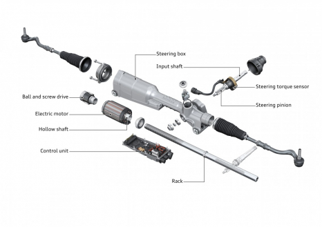 Audi A6: electromechanical power steering