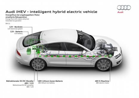 Energiefluss bei angekoppeltem Motor