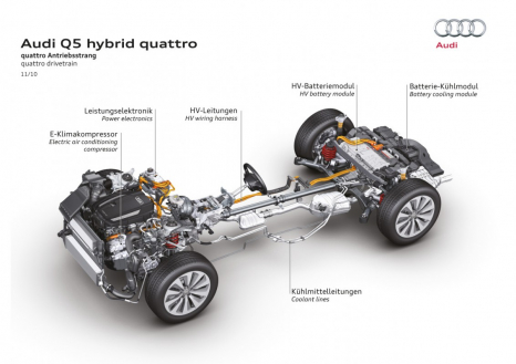 Komplexes Layout: Der Antriebsstrang des Audi Q5 hybrid quattro