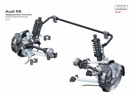 Feinfühlig: Doppelquerlenker-Hinterachse im Audi R8