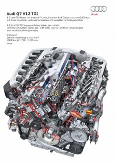 2007: twelve-cylinder TDI developing 368 kW (500 hp)
