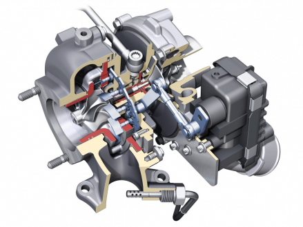 Variable inflow: turbocharger with VTG technology