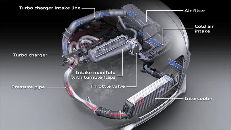 150 Degrees Celsius To Fahrenheit >> Drivetrain - Audi Technology Portal