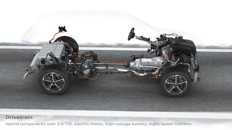 Hybrid Vehicles Audi Technology Portal