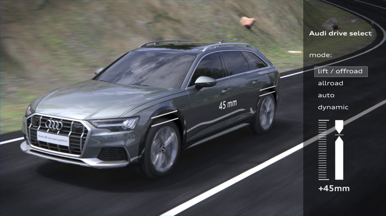 Audi A6 Allroad quattro – Suspension