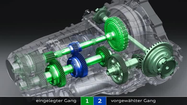 Transmission Technologies Audi Technology Portal